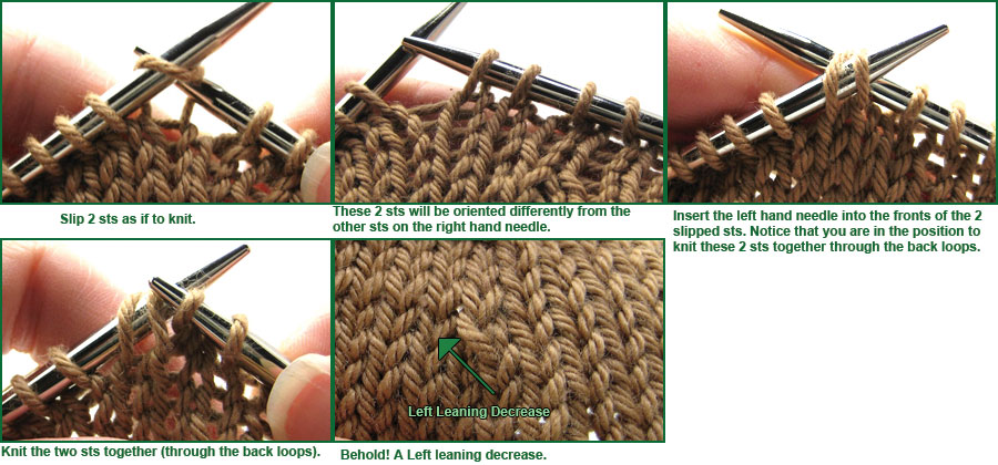 Ways Of Knitting Part 3 Why We Care Abundance